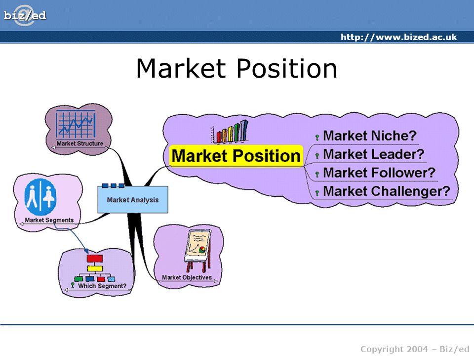 http://www.bized.ac.uk Copyright 2004 – Biz/ed Market Position