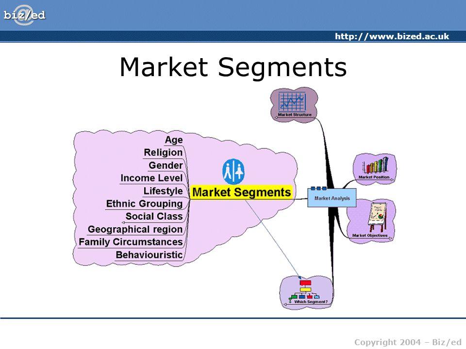 http://www.bized.ac.uk Copyright 2004 – Biz/ed Market Segments