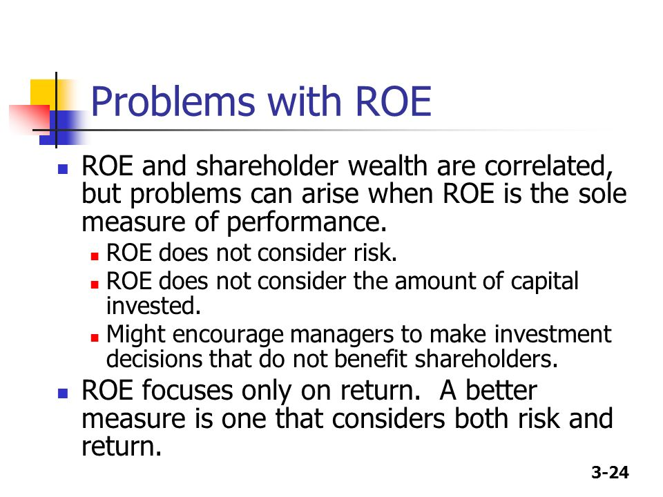 3-24 Problems with ROE ROE and shareholder wealth are correlated, but problems can arise when ROE is the sole measure of performance. ROE does not con