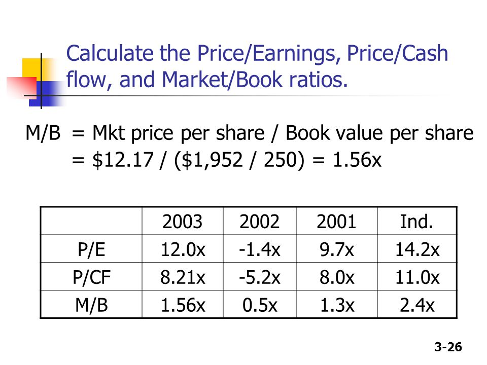 3-26 Calculate the Price/Earnings, Price/Cash flow, and Market/Book ratios. M/B= Mkt price per share / Book value per share = $12.17 / ($1,952 / 250)