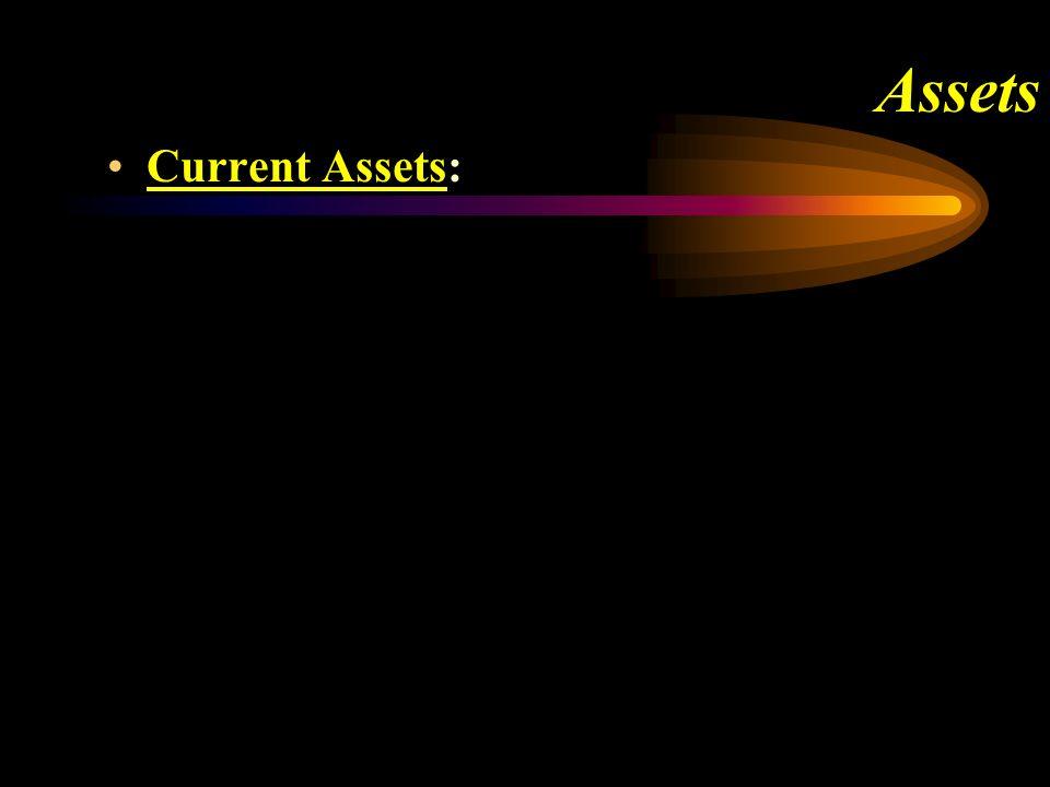 Assets Current Assets: