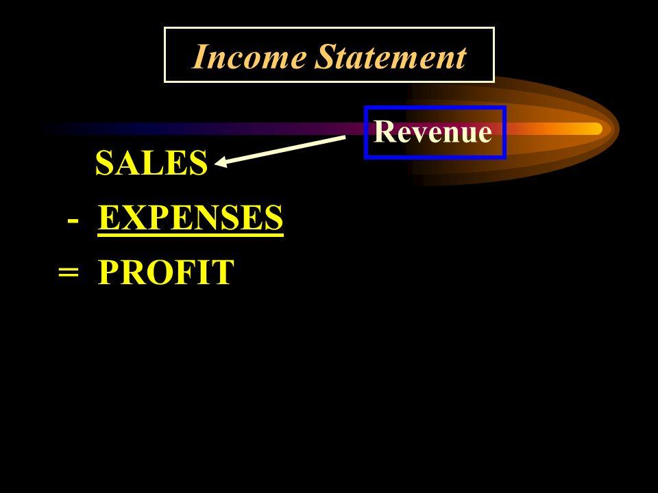 SALES - EXPENSES = PROFIT Income Statement Revenue