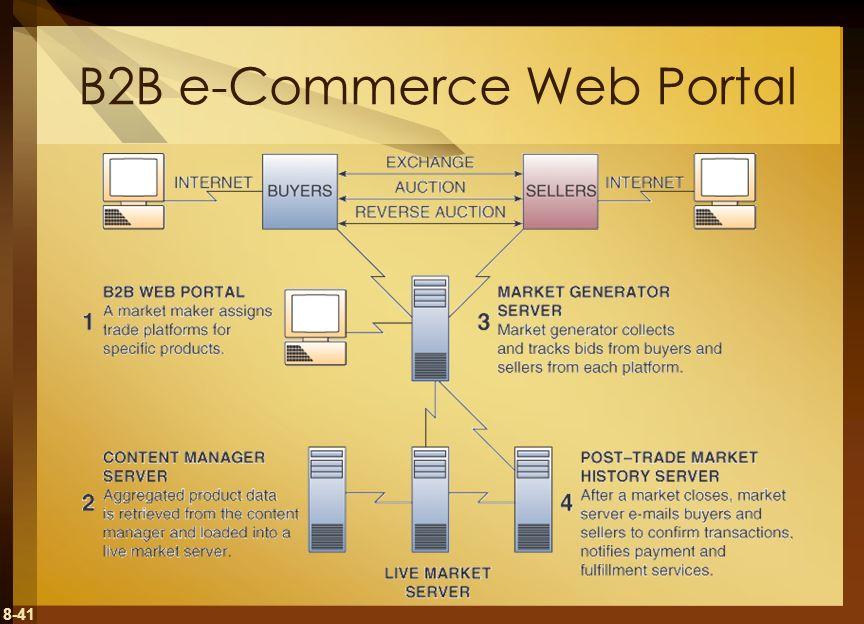 8-41 B2B e-Commerce Web Portal