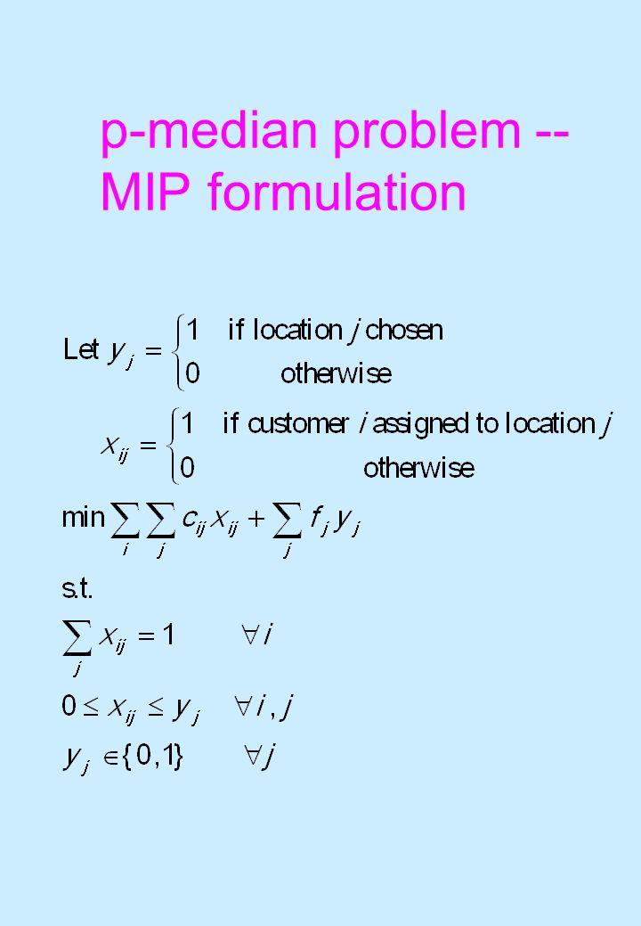 p-median problem -- MIP formulation