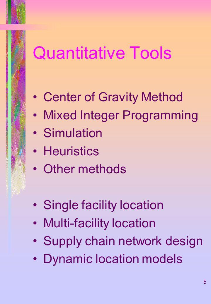 5 Quantitative Tools Center of Gravity Method Mixed Integer Programming Simulation Heuristics Other methods Single facility location Multi-facility lo