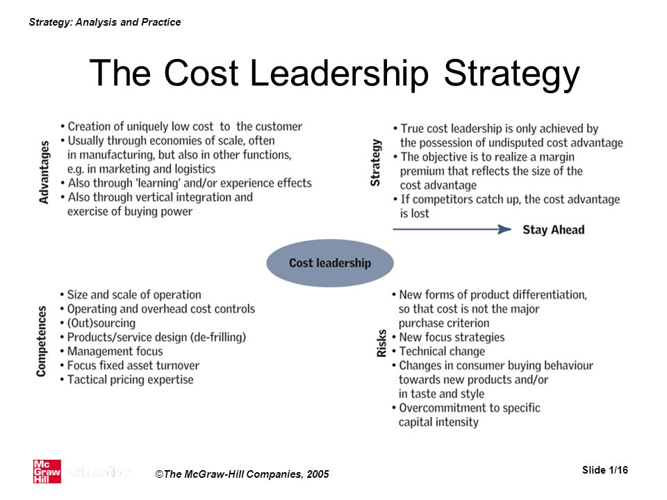 Strategy: Analysis and Practice Slide 1/16 ©The McGraw-Hill Companies, 2005 The Cost Leadership Strategy
