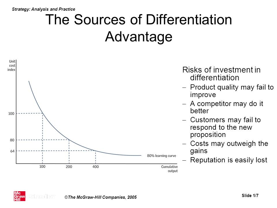 Strategy: Analysis and Practice Slide 1/7 ©The McGraw-Hill Companies, 2005 The Sources of Differentiation Advantage Risks of investment in differentia