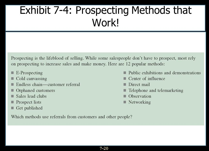 7-20 Exhibit 7-4: Prospecting Methods that Work!