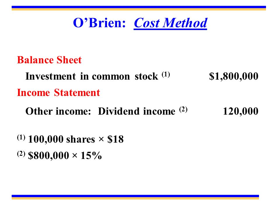 OBrien: Cost Method Balance Sheet Investment in common stock (1) $1,800,000 Income Statement Other income: Dividend income (2) 120,000 (1) 100,000 sha