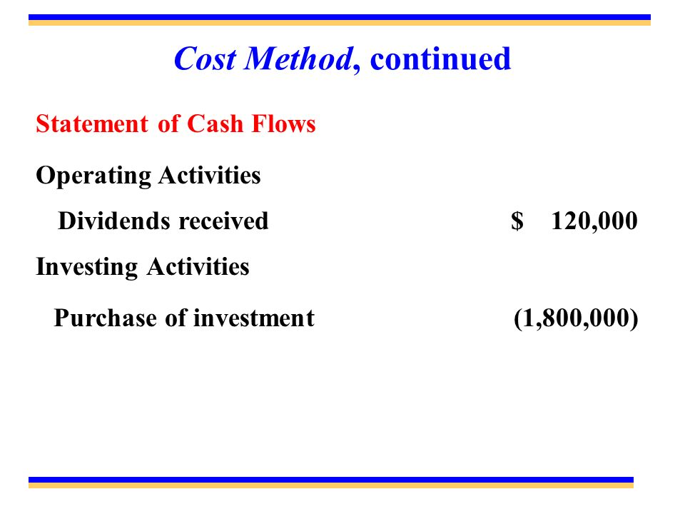 Cost Method, continued Statement of Cash Flows Operating Activities Dividends received $ 120,000 Investing Activities Purchase of investment(1,800,000