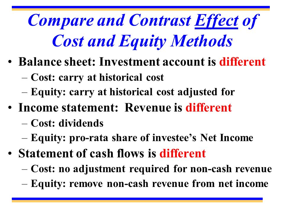 Compare and Contrast Effect of Cost and Equity Methods Balance sheet: Investment account is different –Cost: carry at historical cost –Equity: carry a