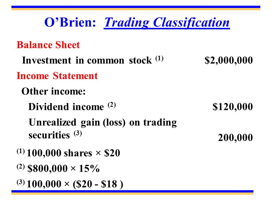 OBrien: Trading Classification Balance Sheet Investment in common stock (1) $2,000,000 Income Statement Other income: Dividend income (2) $120,000 Unr