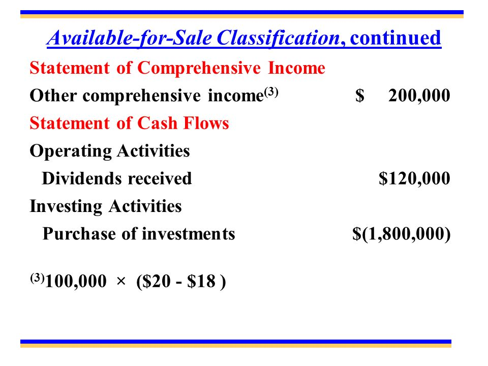 Statement of Comprehensive Income Other comprehensive income (3) $ 200,000 Statement of Cash Flows Operating Activities Dividends received$120,000 Inv