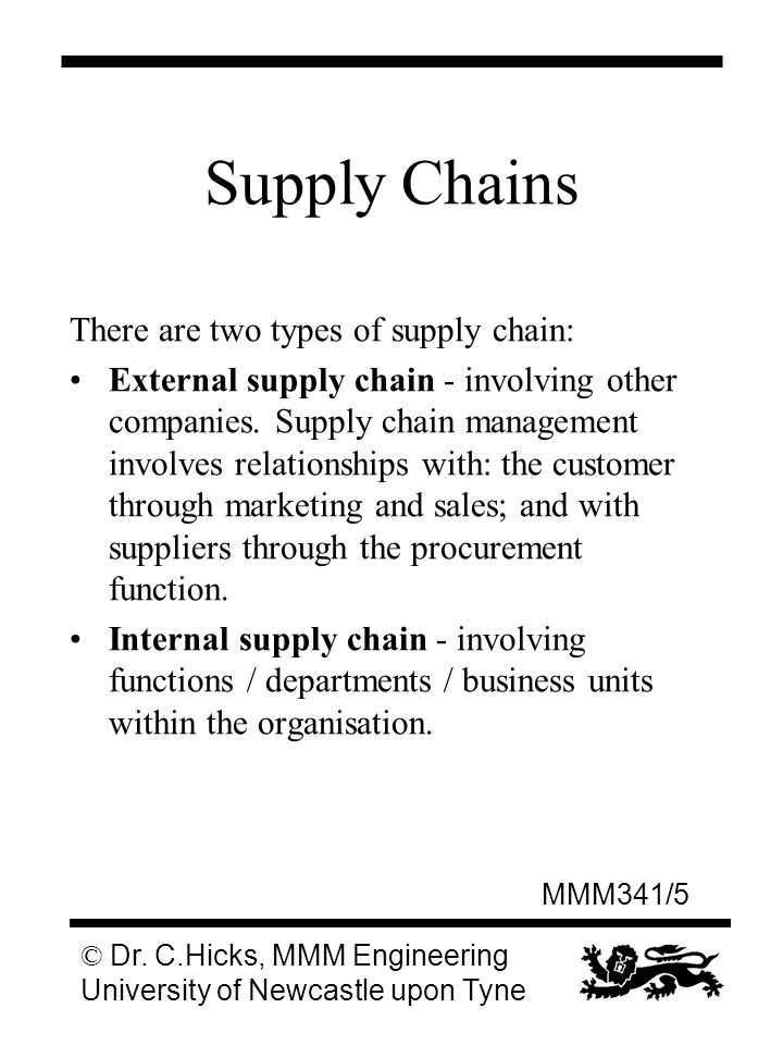 MMM341/5 © Dr. C.Hicks, MMM Engineering University of Newcastle upon Tyne Supply Chains There are two types of supply chain: External supply chain - i