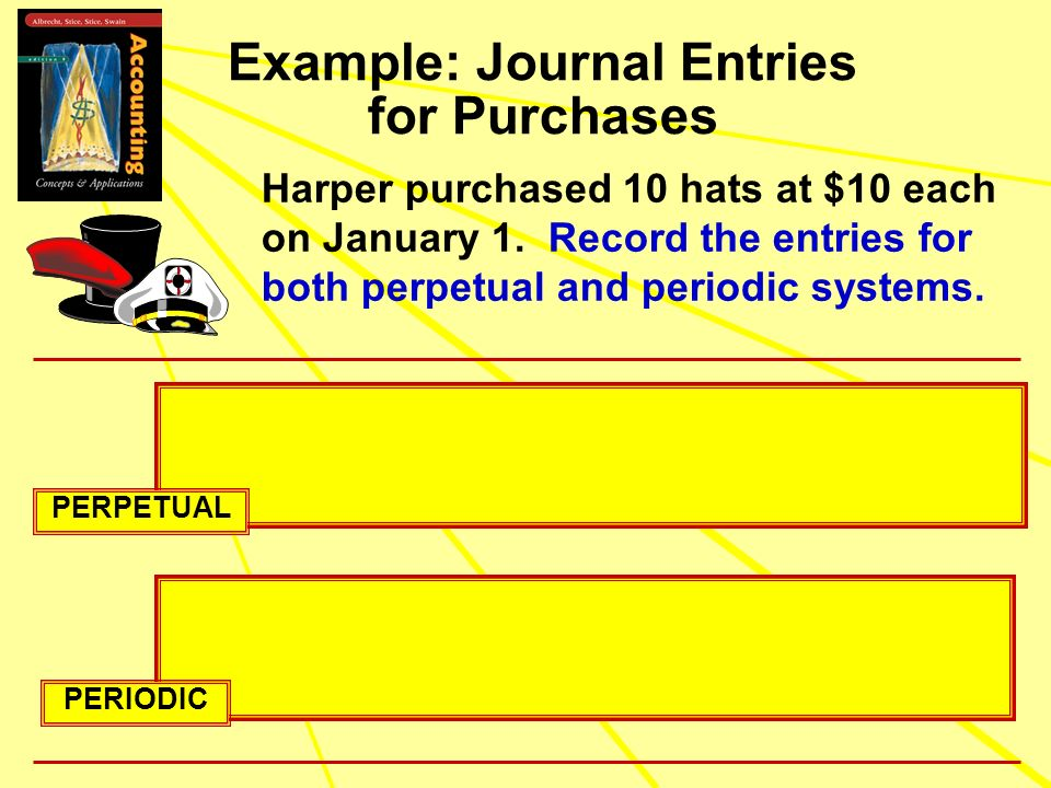 PERPETUAL PERIODIC Harper purchased 10 hats at $10 each on January 1. Record the entries for both perpetual and periodic systems. Example: Journal Ent