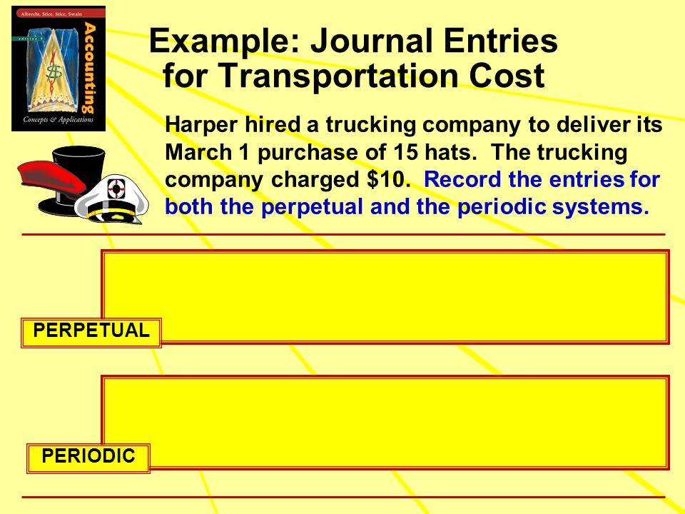 Example: Journal Entries for Transportation Cost PERPETUAL PERIODIC Harper hired a trucking company to deliver its March 1 purchase of 15 hats. The tr