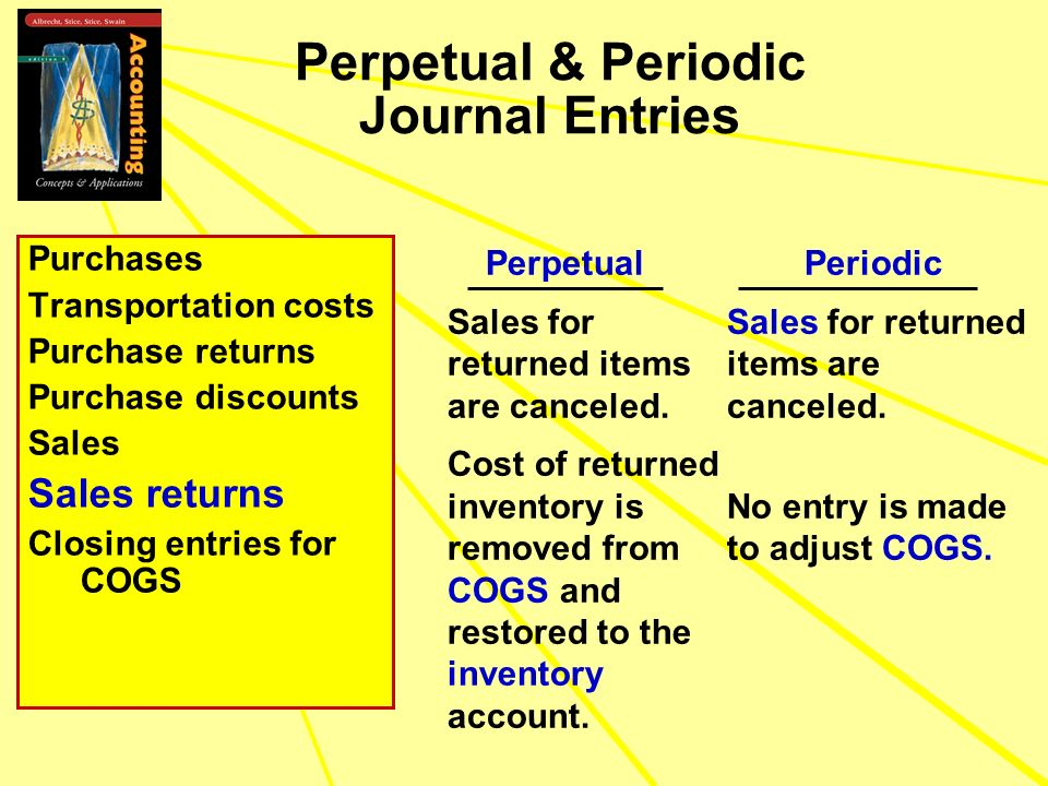 Perpetual & Periodic Journal Entries Purchases Transportation costs Purchase returns Purchase discounts Sales Sales returns Closing entries for COGS P