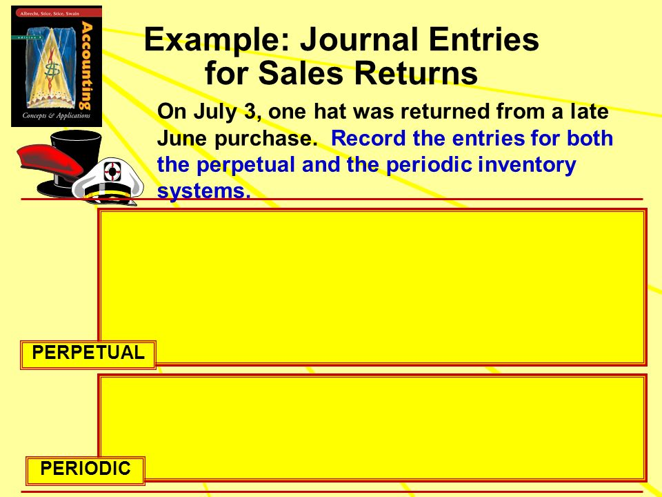 PERPETUAL PERIODIC Example: Journal Entries for Sales Returns On July 3, one hat was returned from a late June purchase. Record the entries for both t