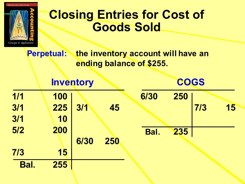 6/30250 7/315 Bal. 235 Perpetual:the inventory account will have an ending balance of $255. Closing Entries for Cost of Goods Sold 1/1100 3/12253/145