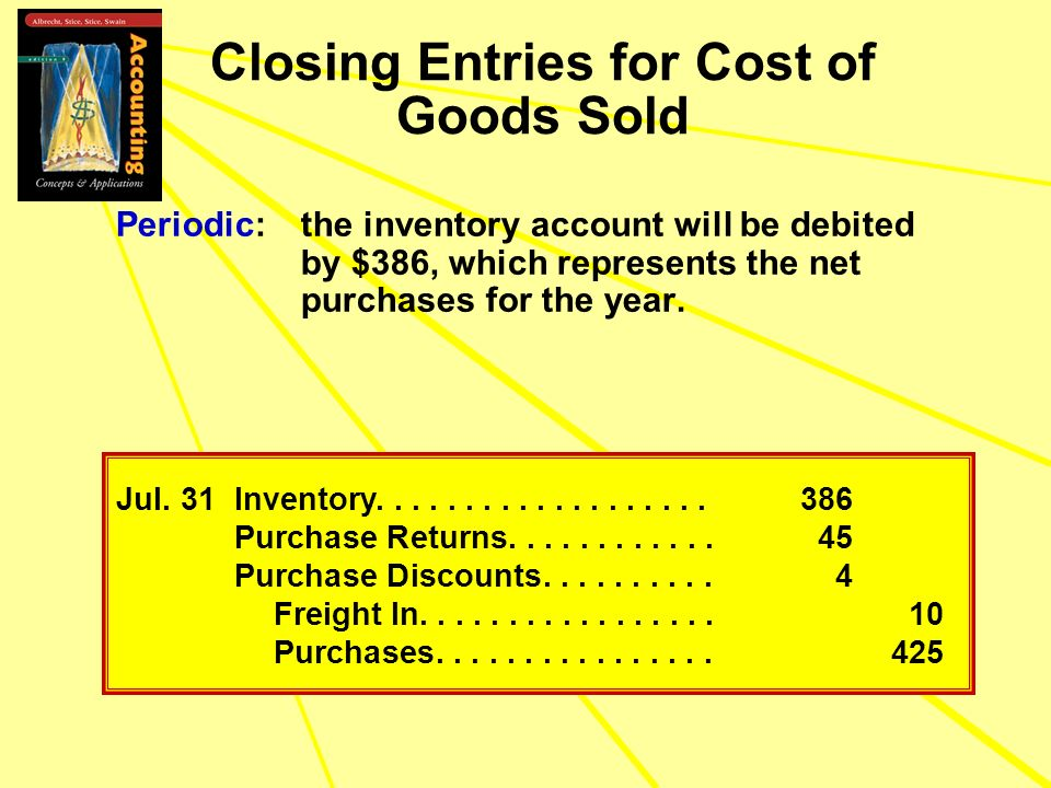 Periodic:the inventory account will be debited by $386, which represents the net purchases for the year. Closing Entries for Cost of Goods Sold Jul. 3