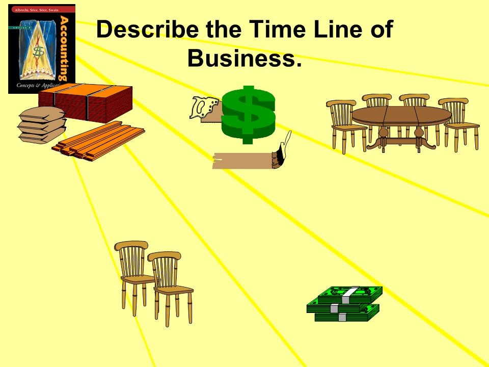 Describe the Time Line of Business.
