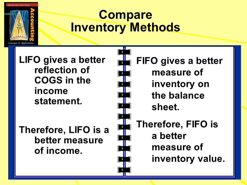 Compare Inventory Methods LIFO gives a better reflection of COGS in the income statement. Therefore, LIFO is a better measure of income. FIFO gives a
