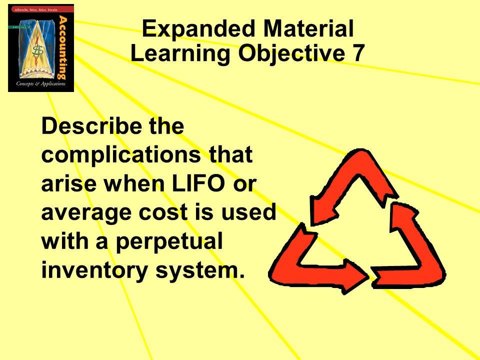 Expanded Material Learning Objective 7 Describe the complications that arise when LIFO or average cost is used with a perpetual inventory system.