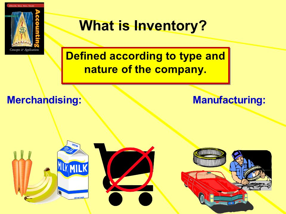 What is Inventory? Defined according to type and nature of the company. Merchandising:Manufacturing: