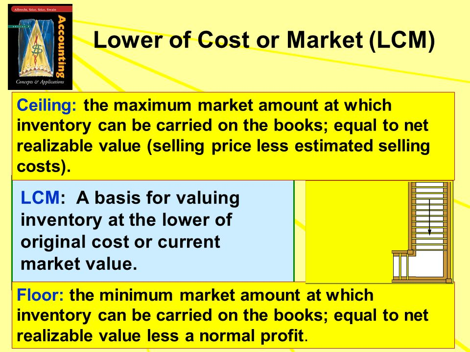 Floor: the minimum market amount at which inventory can be carried on the books; equal to net realizable value less a normal profit. Lower of Cost or