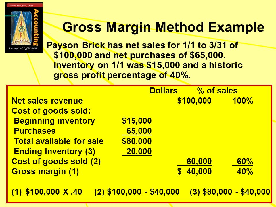 Gross Margin Method Example Payson Brick has net sales for 1/1 to 3/31 of $100,000 and net purchases of $65,000. Inventory on 1/1 was $15,000 and a hi