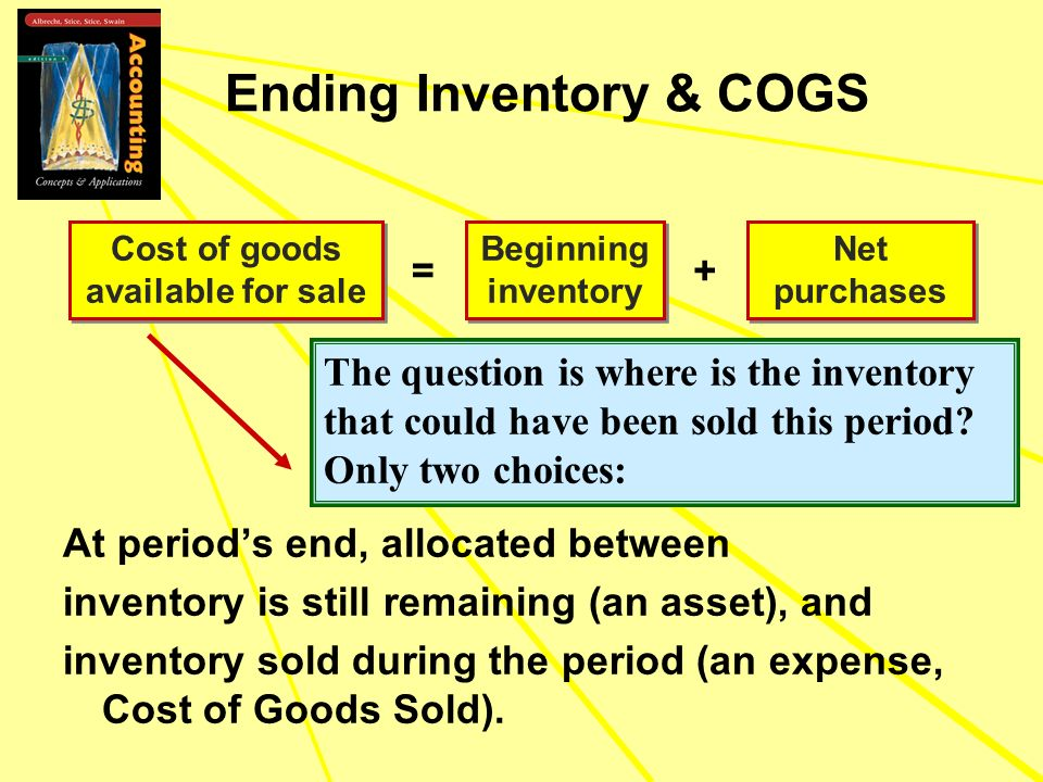 Ending Inventory & COGS At periods end, allocated between inventory is still remaining (an asset), and inventory sold during the period (an expense, C