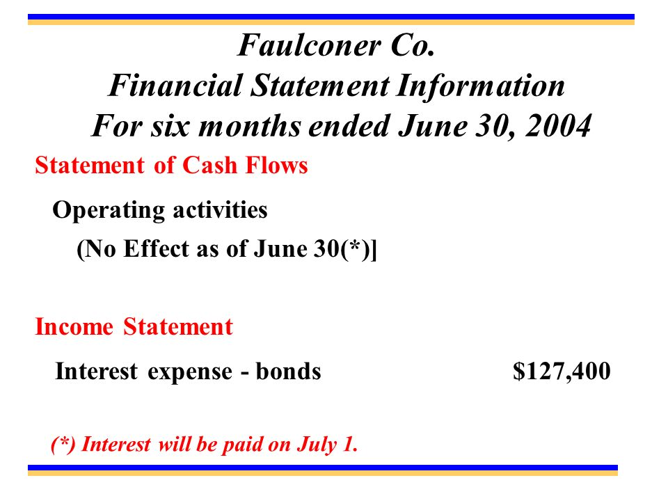 Faulconer Co. Financial Statement Information For six months ended June 30, 2004 Statement of Cash Flows Operating activities (No Effect as of June 30