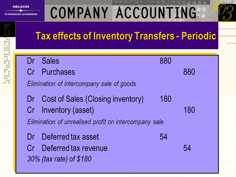 Tax effects of Inventory Transfers - Periodic DrSales880 CrPurchases880 Elimination of intercompany sale of goods DrCost of Sales (Closing inventory)180 CrInventory (asset)180 Elimination of unrealised profit on intercompany sale DrDeferred tax asset54 CrDeferred tax revenue54 30% (tax rate) of $180 DrSales880 CrPurchases880 Elimination of intercompany sale of goods DrCost of Sales (Closing inventory)180 CrInventory (asset)180 Elimination of unrealised profit on intercompany sale DrDeferred tax asset54 CrDeferred tax revenue54 30% (tax rate) of $180