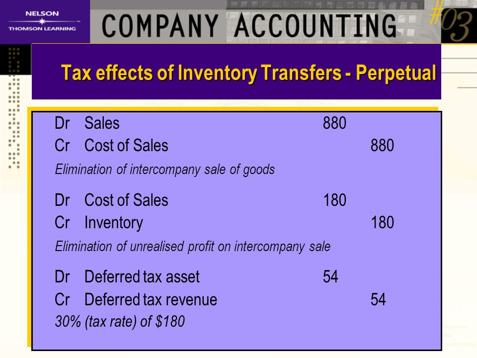 Tax effects of Inventory Transfers - Perpetual DrSales880 CrCost of Sales880 Elimination of intercompany sale of goods DrCost of Sales 180 CrInventory 180 Elimination of unrealised profit on intercompany sale DrDeferred tax asset54 CrDeferred tax revenue54 30% (tax rate) of $180 DrSales880 CrCost of Sales880 Elimination of intercompany sale of goods DrCost of Sales 180 CrInventory 180 Elimination of unrealised profit on intercompany sale DrDeferred tax asset54 CrDeferred tax revenue54 30% (tax rate) of $180