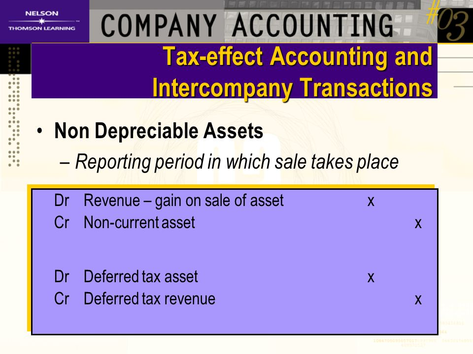 Tax-effect Accounting and Intercompany Transactions Non Depreciable Assets – Reporting period in which sale takes place DrRevenue – gain on sale of assetx CrNon-current assetx DrDeferred tax assetx CrDeferred tax revenuex DrRevenue – gain on sale of assetx CrNon-current assetx DrDeferred tax assetx CrDeferred tax revenuex