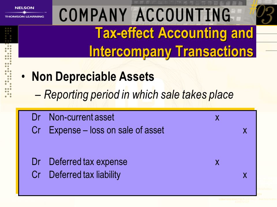 Tax-effect Accounting and Intercompany Transactions Non Depreciable Assets – Reporting period in which sale takes place DrNon-current assetx CrExpense – loss on sale of assetx DrDeferred tax expensex CrDeferred tax liabilityx DrNon-current assetx CrExpense – loss on sale of assetx DrDeferred tax expensex CrDeferred tax liabilityx