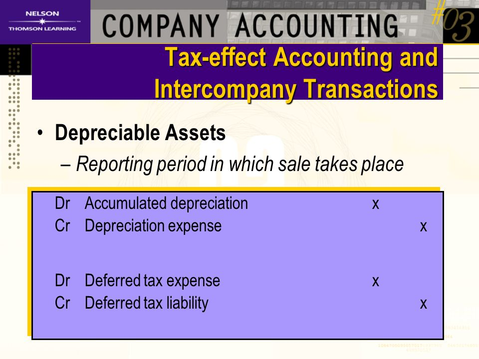 Tax-effect Accounting and Intercompany Transactions Depreciable Assets – Reporting period in which sale takes place DrAccumulated depreciationx CrDepreciation expense x DrDeferred tax expensex CrDeferred tax liabilityx DrAccumulated depreciationx CrDepreciation expense x DrDeferred tax expensex CrDeferred tax liabilityx