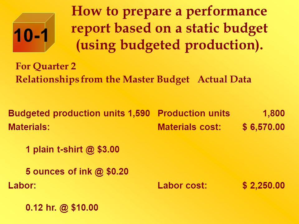 How to prepare a performance report based on a static budget (using budgeted production). For Quarter 2 Relationships from the Master Budget Actual Da
