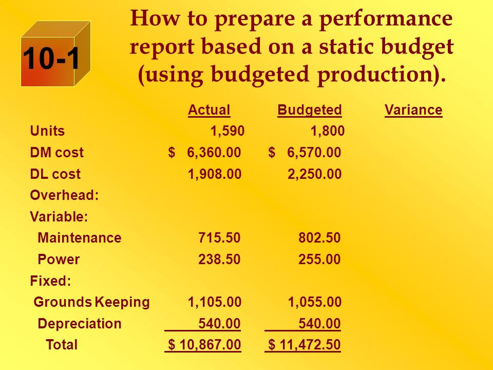How to prepare a performance report based on a static budget (using budgeted production). 10-1 ActualBudgetedVariance Units 1,590 1,800 DM cost $ 6,36
