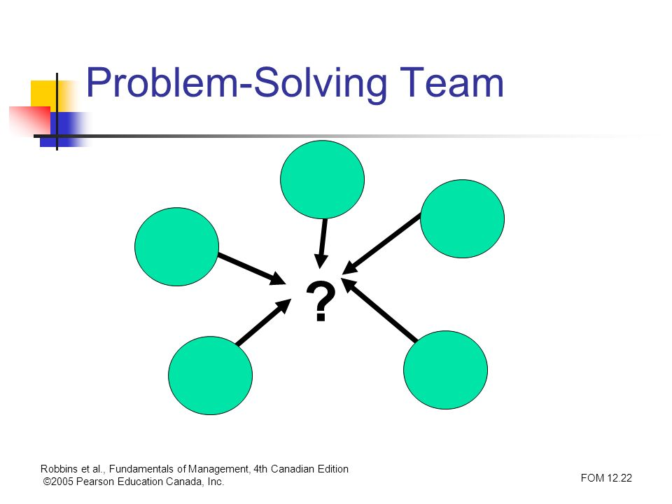 Robbins et al., Fundamentals of Management, 4th Canadian Edition ©2005 Pearson Education Canada, Inc. FOM 12.22 Problem-Solving Team ?