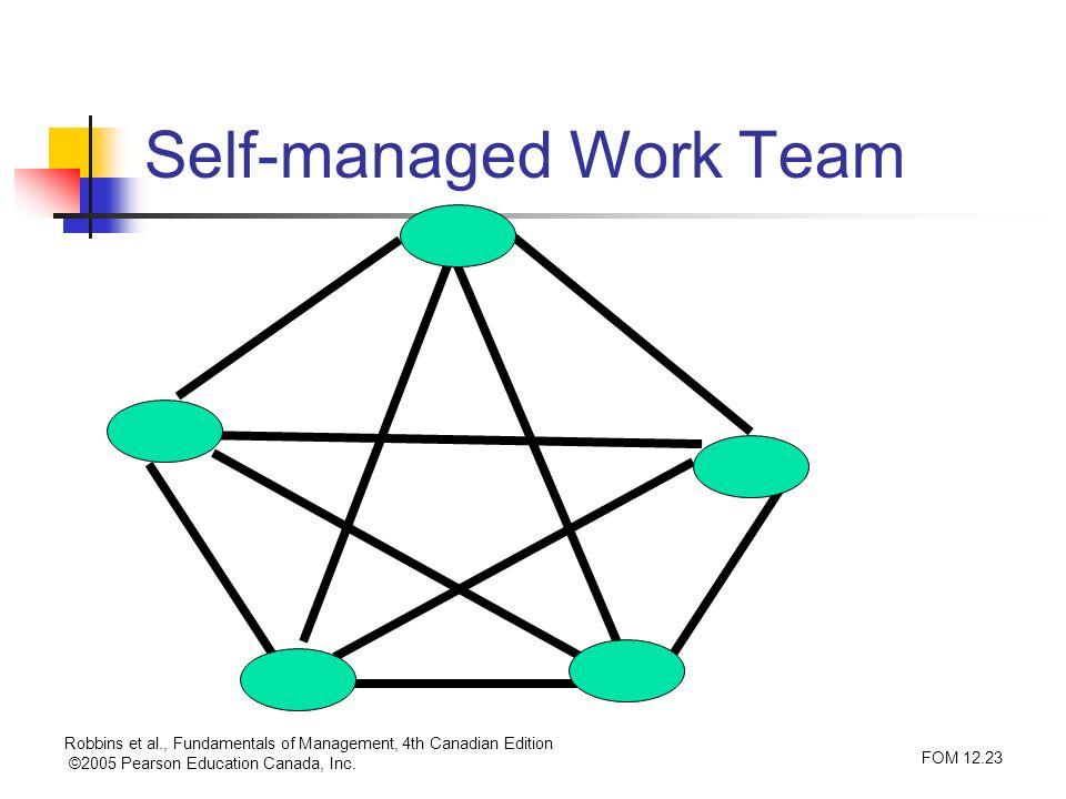 Robbins et al., Fundamentals of Management, 4th Canadian Edition ©2005 Pearson Education Canada, Inc. FOM 12.23 Self-managed Work Team