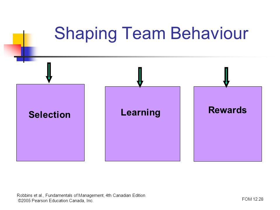 Robbins et al., Fundamentals of Management, 4th Canadian Edition ©2005 Pearson Education Canada, Inc. FOM 12.28 Shaping Team Behaviour Selection Rewar