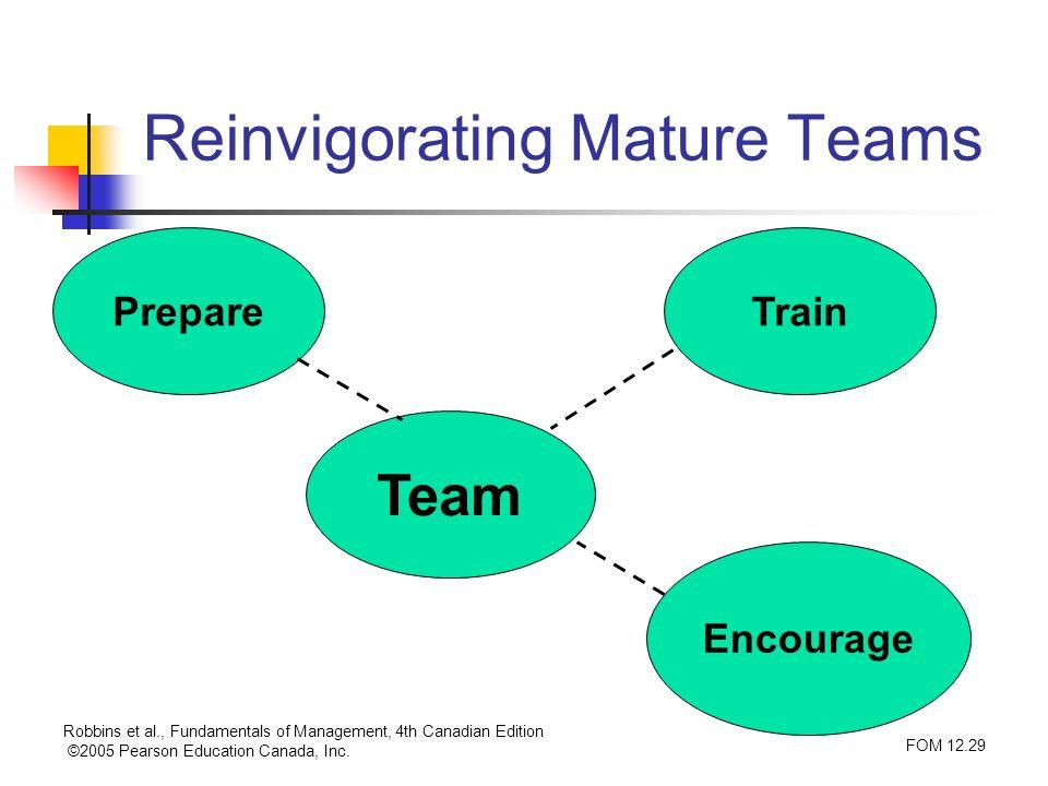 Robbins et al., Fundamentals of Management, 4th Canadian Edition ©2005 Pearson Education Canada, Inc. FOM 12.29 Reinvigorating Mature Teams Prepare Te