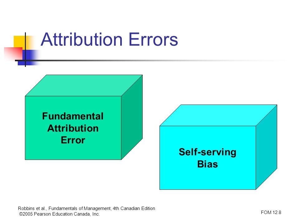 Robbins et al., Fundamentals of Management, 4th Canadian Edition ©2005 Pearson Education Canada, Inc. FOM 12.8 Attribution Errors Fundamental Attribut