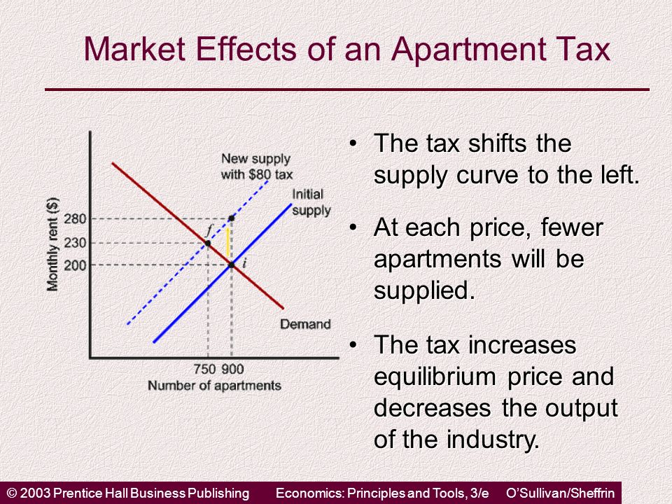 © 2003 Prentice Hall Business PublishingEconomics: Principles and Tools, 3/e OSullivan/Sheffrin Market Effects of an Apartment Tax The tax shifts the