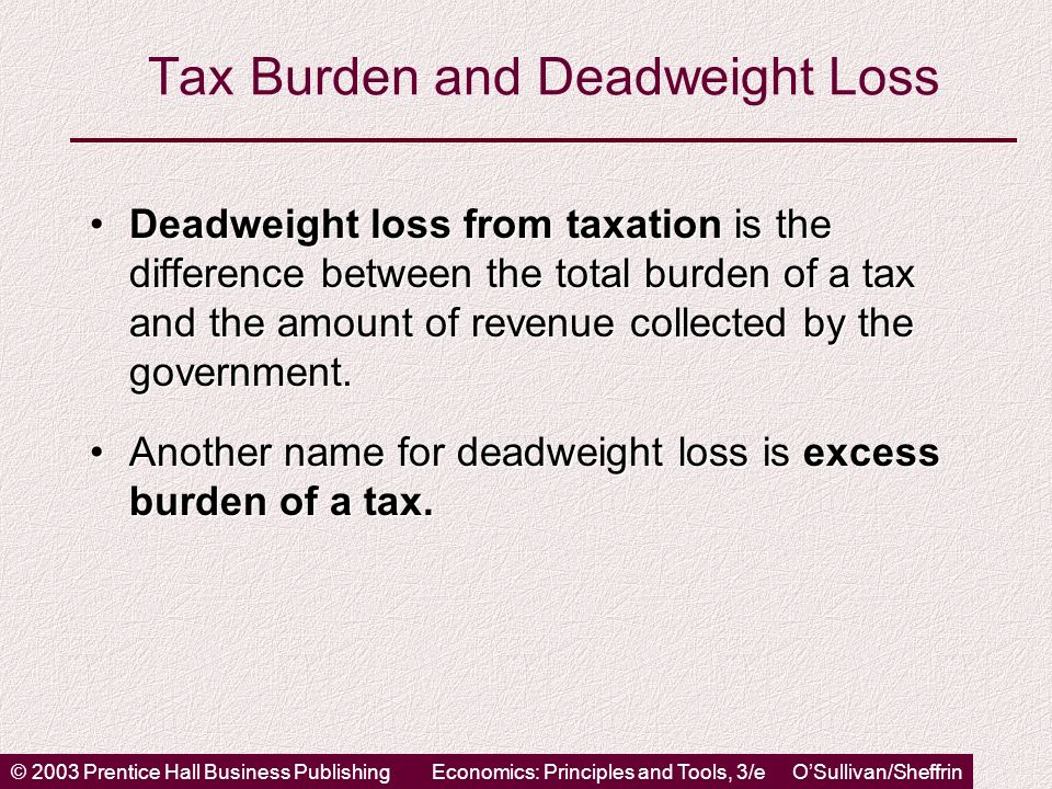 © 2003 Prentice Hall Business PublishingEconomics: Principles and Tools, 3/e OSullivan/Sheffrin Tax Burden and Deadweight Loss Deadweight loss from taxation is the difference between the total burden of a tax and the amount of revenue collected by the government.Deadweight loss from taxation is the difference between the total burden of a tax and the amount of revenue collected by the government.