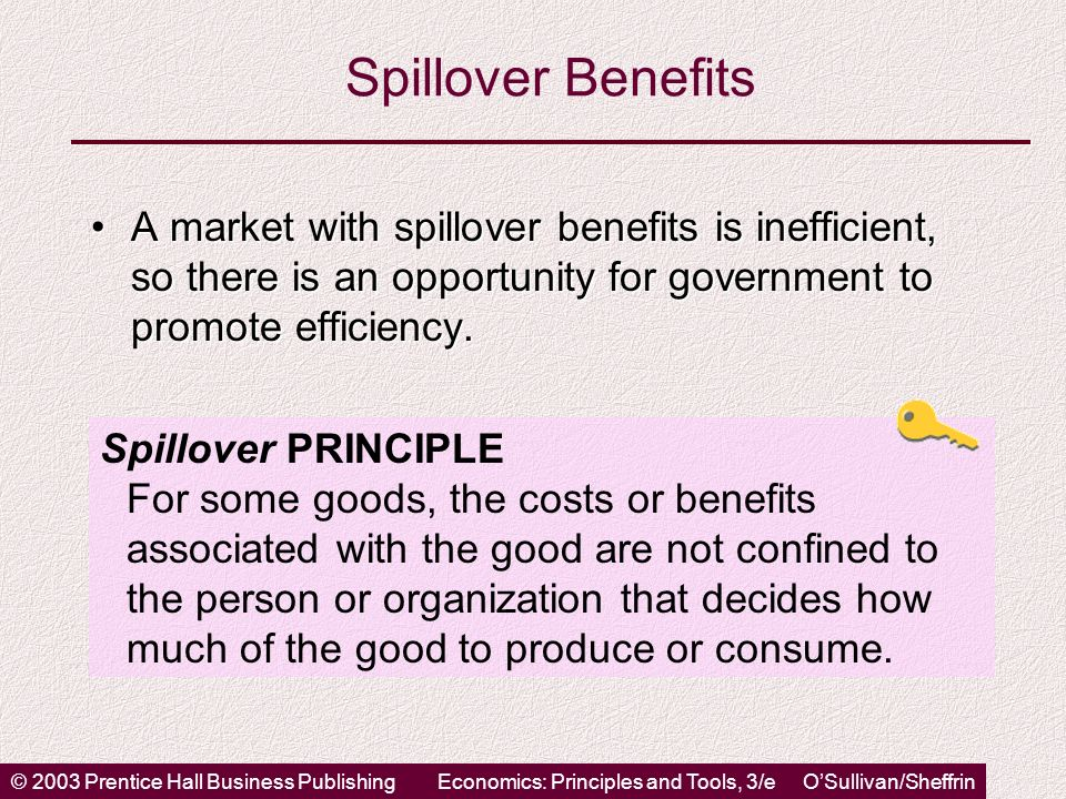 © 2003 Prentice Hall Business PublishingEconomics: Principles and Tools, 3/e OSullivan/Sheffrin Spillover Benefits A market with spillover benefits is inefficient, so there is an opportunity for government to promote efficiency.A market with spillover benefits is inefficient, so there is an opportunity for government to promote efficiency.