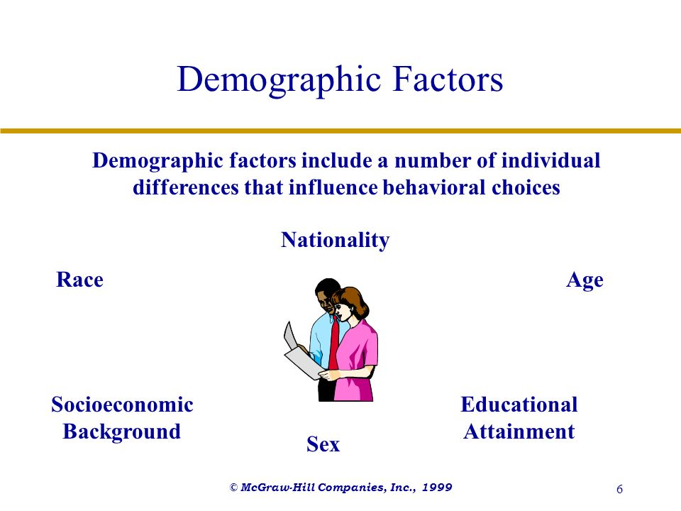 © McGraw-Hill Companies, Inc., 1999 6 Demographic Factors Demographic factors include a number of individual differences that influence behavioral cho