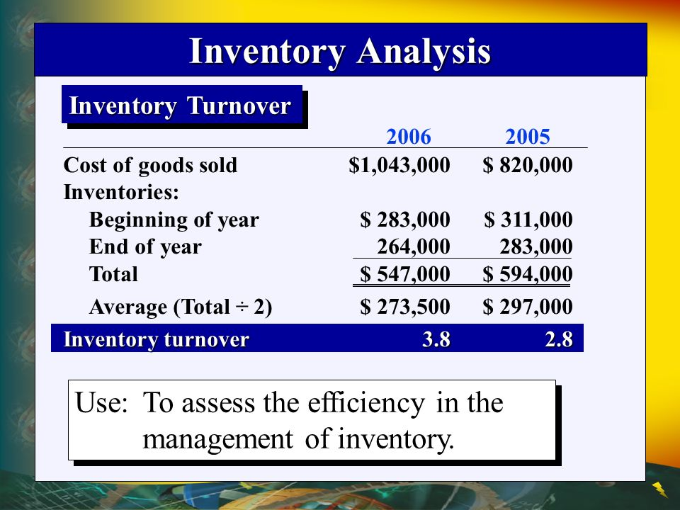 Inventory Turnover Use:To assess the efficiency in the management of inventory.