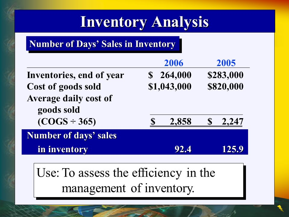 Use:To assess the efficiency in the management of inventory.